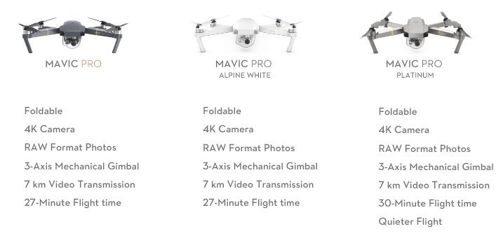 mavic series comparison