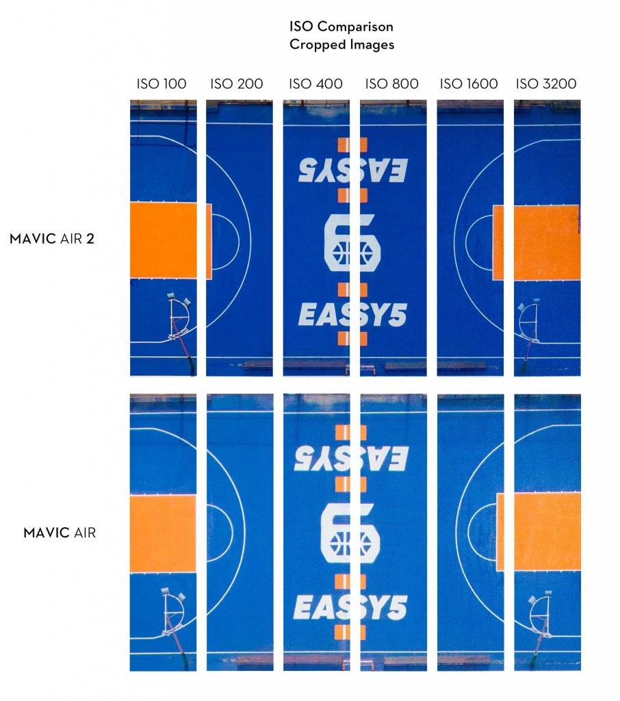 Mavic Air 2 vs. Mavic Air ISO Comparison-e1590032681766