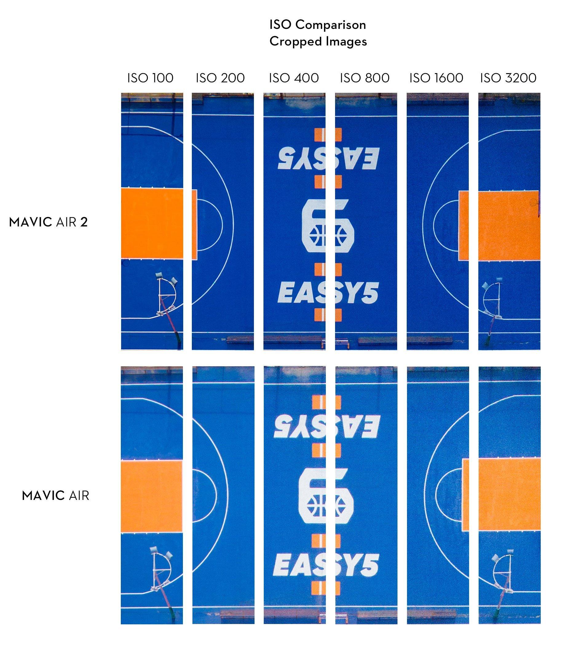 Mavic Air 2 vs. Mavic Air ISO-Vergleich
